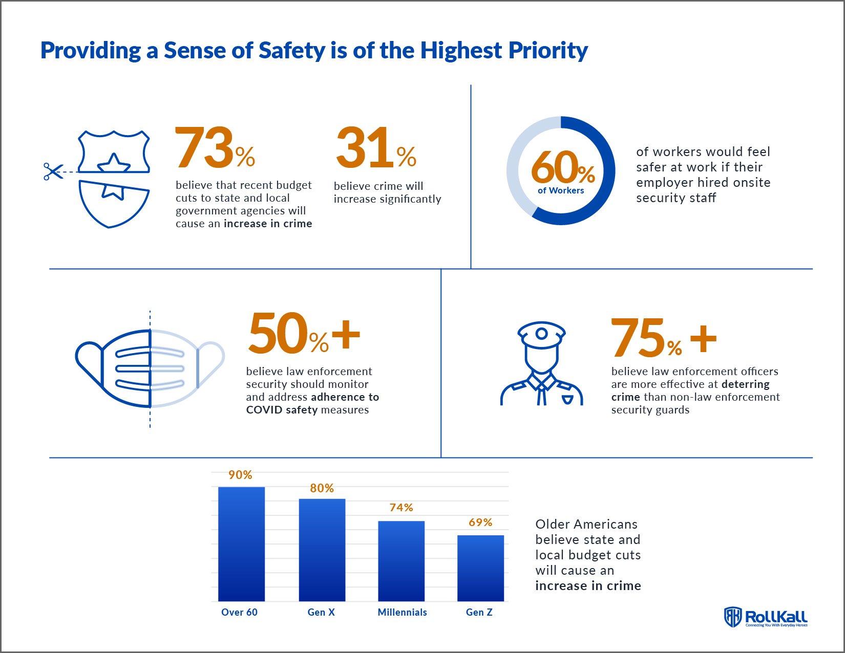 Public Safety Perception-02